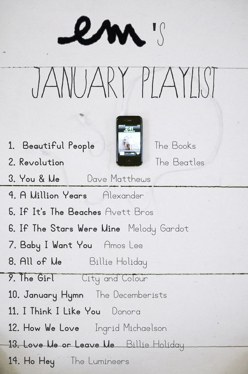 Januaryplaylist